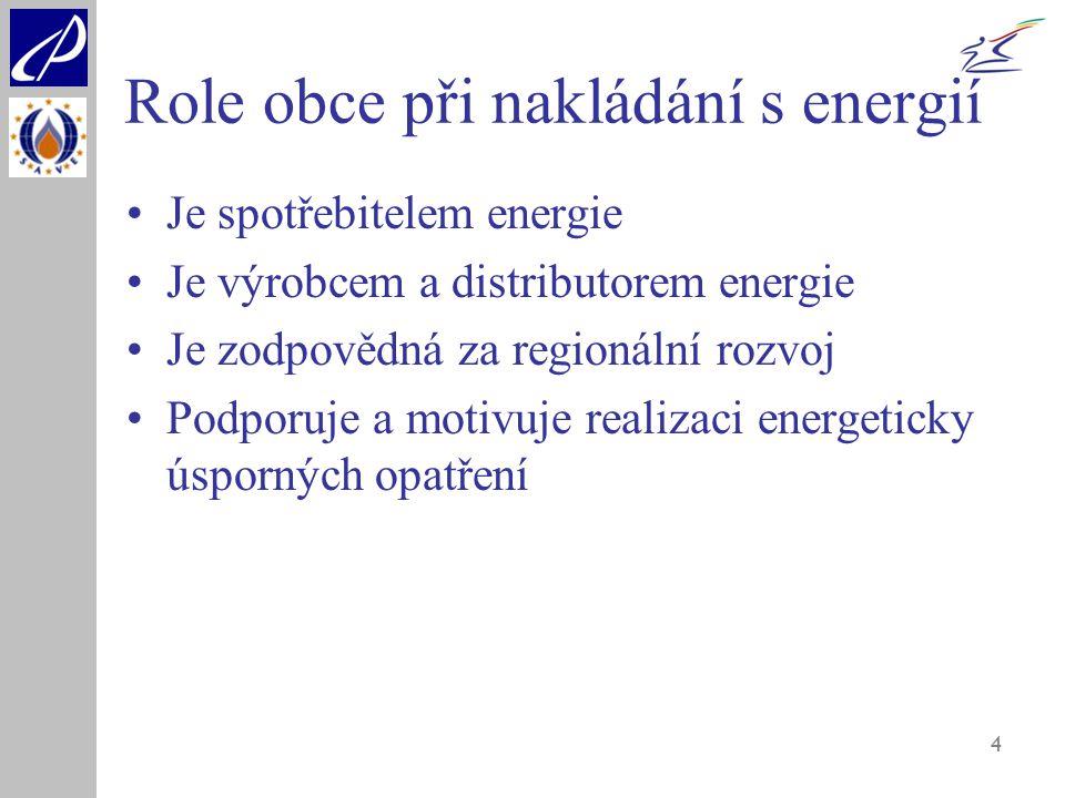 4 Role obce při nakládání s energií Je spotřebitelem energie Je výrobcem a distributorem energie Je zodpovědná za regionální rozvoj Podporuje a motivu