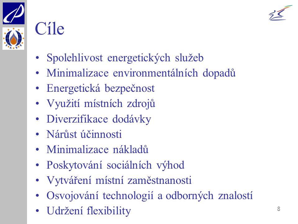 8 Cíle Spolehlivost energetických služeb Minimalizace environmentálních dopadů Energetická bezpečnost Využití místních zdrojů Diverzifikace dodávky Ná