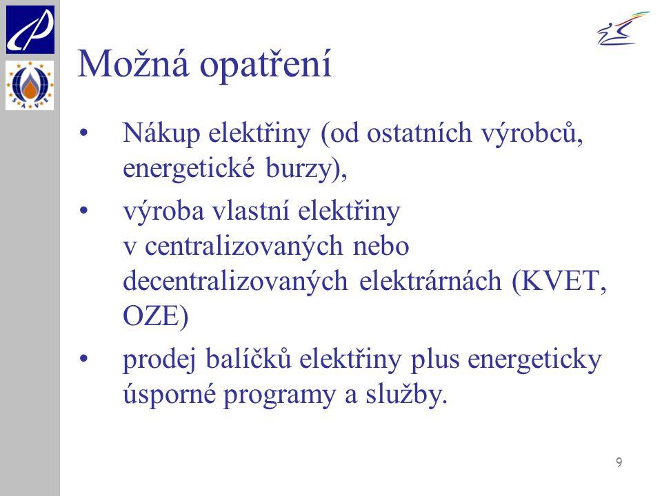 9 Možná opatření Nákup elektřiny (od ostatních výrobců, energetické burzy), výroba vlastní elektřiny v centralizovaných nebo decentralizovaných elektr