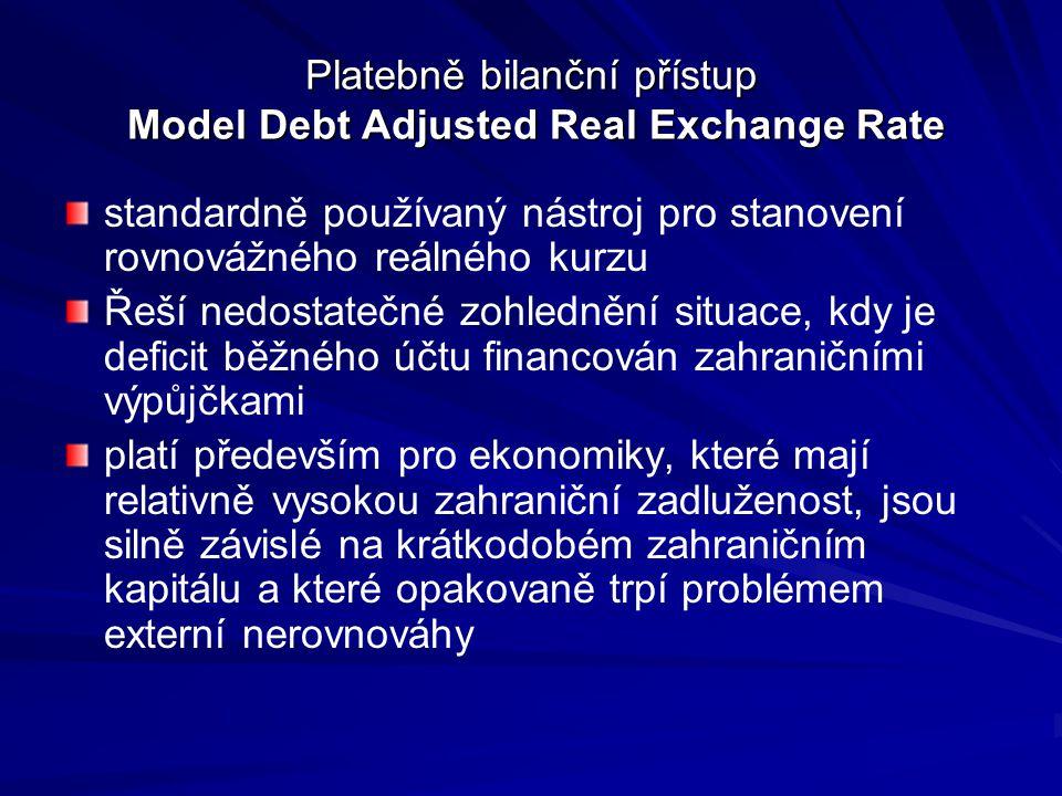 Platebně bilanční přístup Model Debt Adjusted Real Exchange Rate standardně používaný nástroj pro stanovení rovnovážného reálného kurzu Řeší nedostatečné zohlednění situace, kdy je deficit běžného účtu financován zahraničními výpůjčkami platí především pro ekonomiky, které mají relativně vysokou zahraniční zadluženost, jsou silně závislé na krátkodobém zahraničním kapitálu a které opakovaně trpí problémem externí nerovnováhy