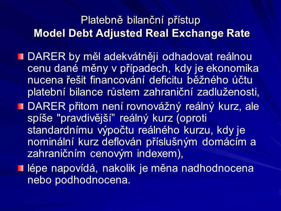 Platebně bilanční přístup Model Debt Adjusted Real Exchange Rate DARER by měl adekvátněji odhadovat reálnou cenu dané měny v případech, kdy je ekonomika nucena řešit financování deficitu běžného účtu platební bilance růstem zahraniční zadluženosti, DARER přitom není rovnovážný reálný kurz, ale spíše pravdivější reálný kurz (oproti standardnímu výpočtu reálného kurzu, kdy je nominální kurz deflován příslušným domácím a zahraničním cenovým indexem), lépe napovídá, nakolik je měna nadhodnocena nebo podhodnocena.