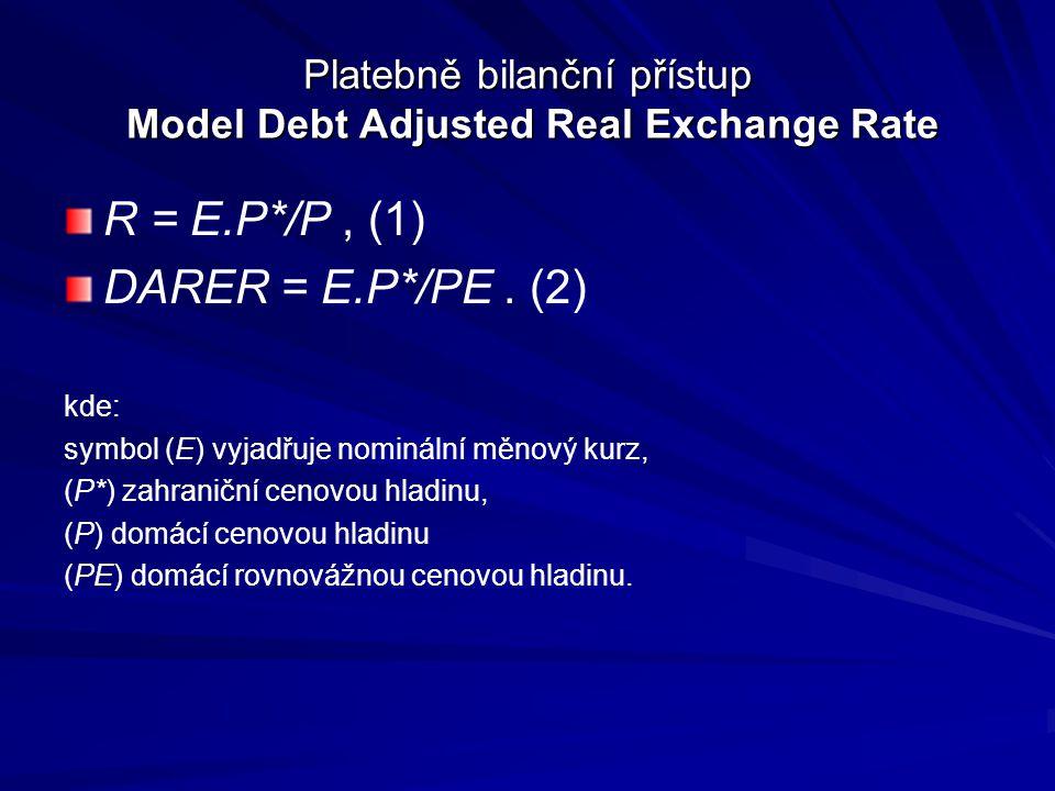 Platebně bilanční přístup Model Debt Adjusted Real Exchange Rate R = E.P*/P, (1) DARER = E.P*/PE.