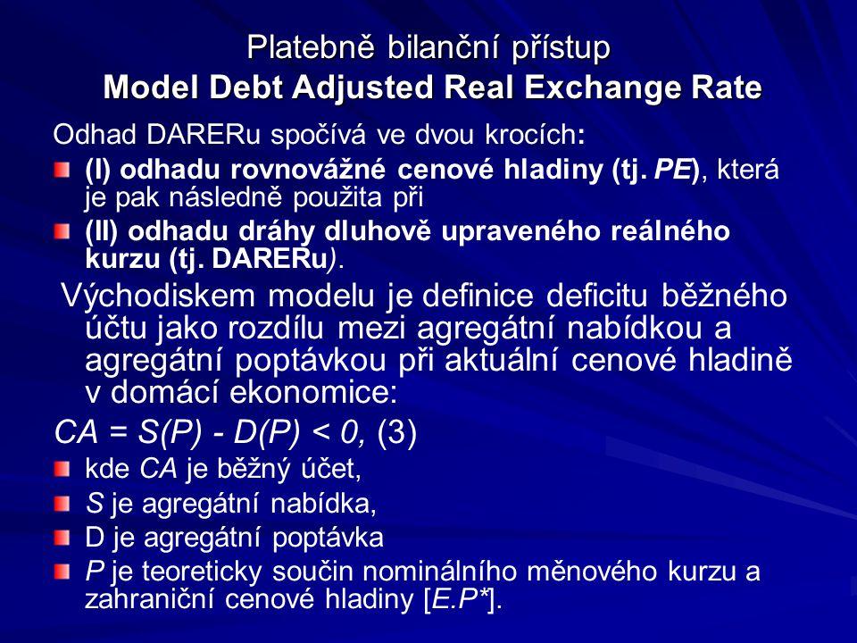 Platebně bilanční přístup Model Debt Adjusted Real Exchange Rate Odhad DARERu spočívá ve dvou krocích: (I) odhadu rovnovážné cenové hladiny (tj.