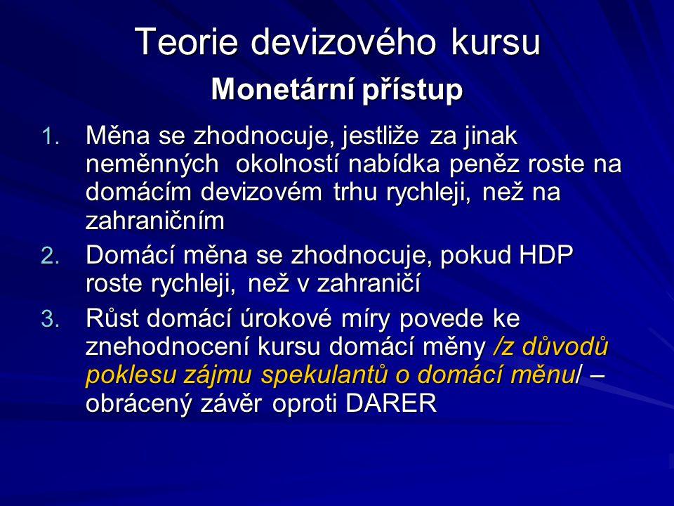 Teorie devizového kursu Monetární přístup 1.