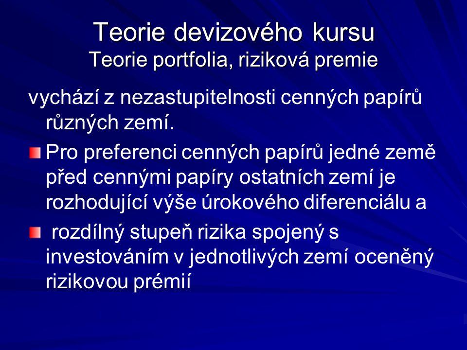 Teorie devizového kursu Teorie portfolia, riziková premie vychází z nezastupitelnosti cenných papírů různých zemí.