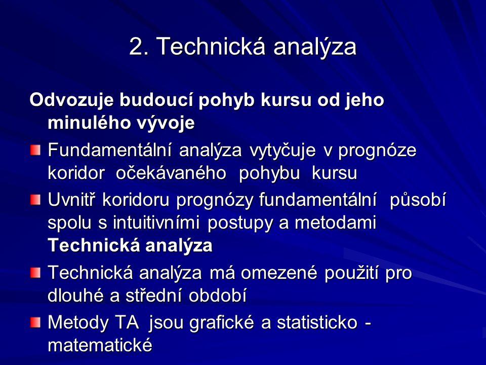 2. Technická analýza Odvozuje budoucí pohyb kursu od jeho minulého vývoje Fundamentální analýza vytyčuje v prognóze koridor očekávaného pohybu kursu U