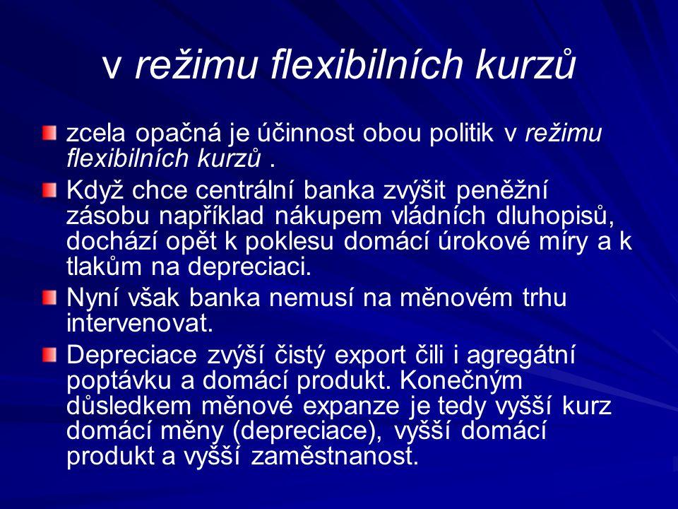 v režimu flexibilních kurzů zcela opačná je účinnost obou politik v režimu flexibilních kurzů.