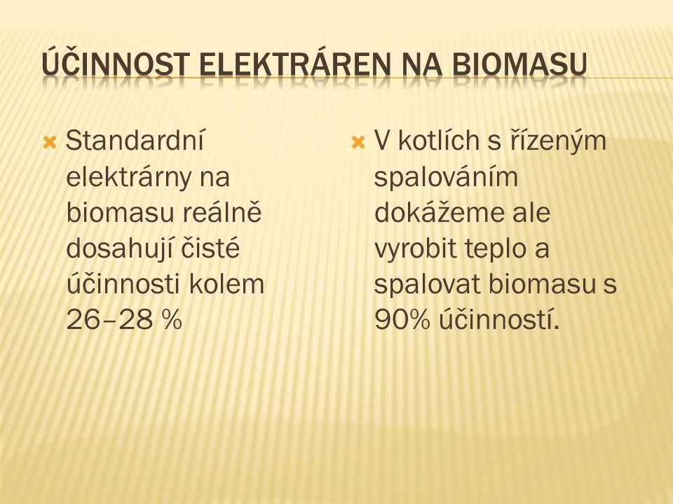  Standardní elektrárny na biomasu reálně dosahují čisté účinnosti kolem 26–28 %  V kotlích s řízeným spalováním dokážeme ale vyrobit teplo a spalovat biomasu s 90% účinností.