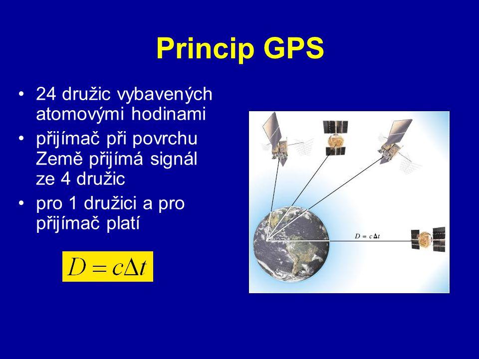 Princip GPS 24 družic vybavených atomovými hodinami přijímač při povrchu Země přijímá signál ze 4 družic pro 1 družici a pro přijímač platí