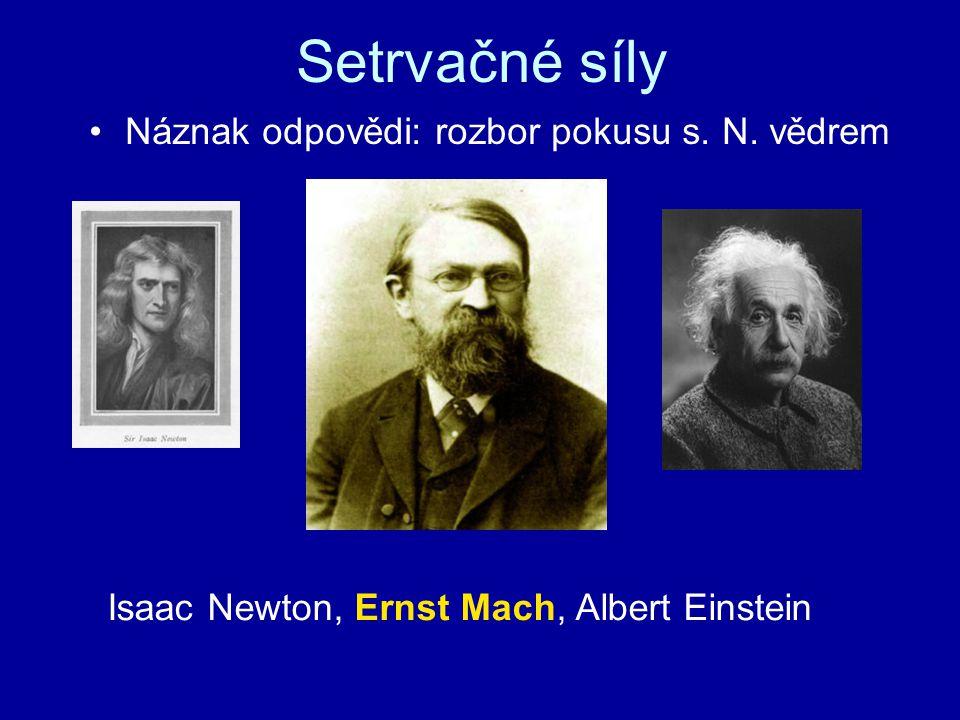 Setrvačné síly Náznak odpovědi: rozbor pokusu s. N. vědrem Isaac Newton, Ernst Mach, Albert Einstein