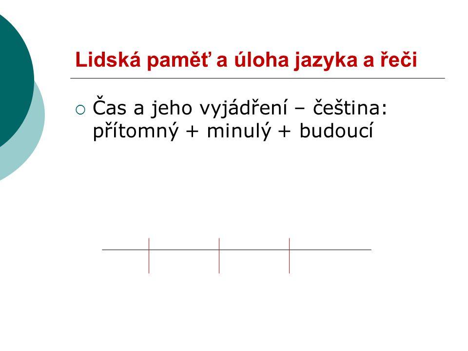 Lidská paměť a úloha jazyka a řeči  Čas a jeho vyjádření – čeština: přítomný + minulý + budoucí