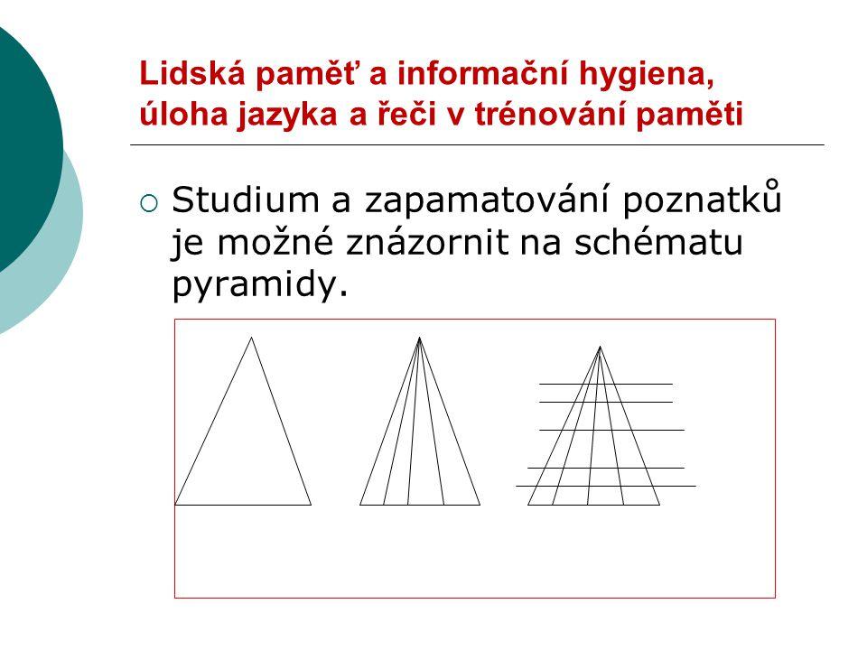 Lidská paměť a informační hygiena, úloha jazyka a řeči v trénování paměti  Studium a zapamatování poznatků je možné znázornit na schématu pyramidy.