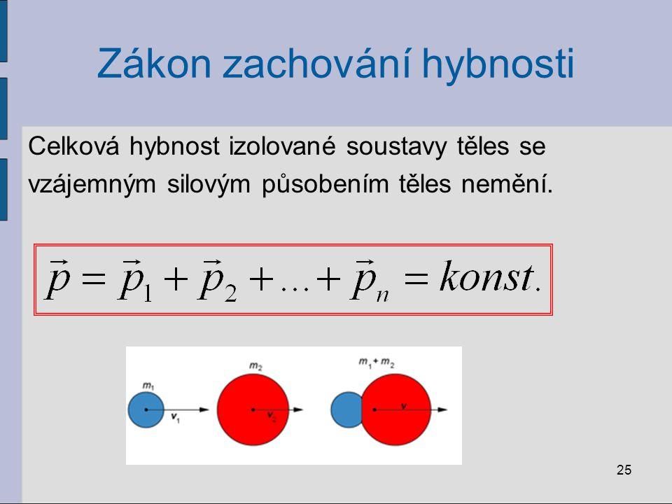 Zákon zachování hybnosti Celková hybnost izolované soustavy těles se vzájemným silovým působením těles nemění. 25