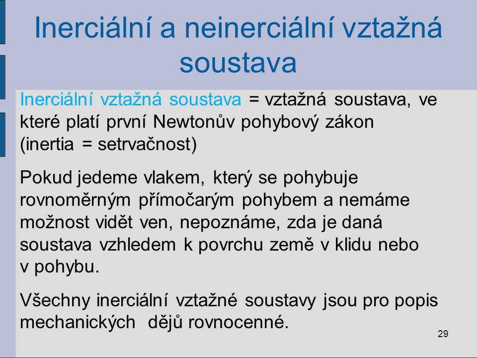 Inerciální a neinerciální vztažná soustava Inerciální vztažná soustava = vztažná soustava, ve které platí první Newtonův pohybový zákon (inertia = set