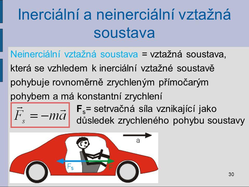 Inerciální a neinerciální vztažná soustava Neinerciální vztažná soustava = vztažná soustava, která se vzhledem k inerciální vztažné soustavě pohybuje