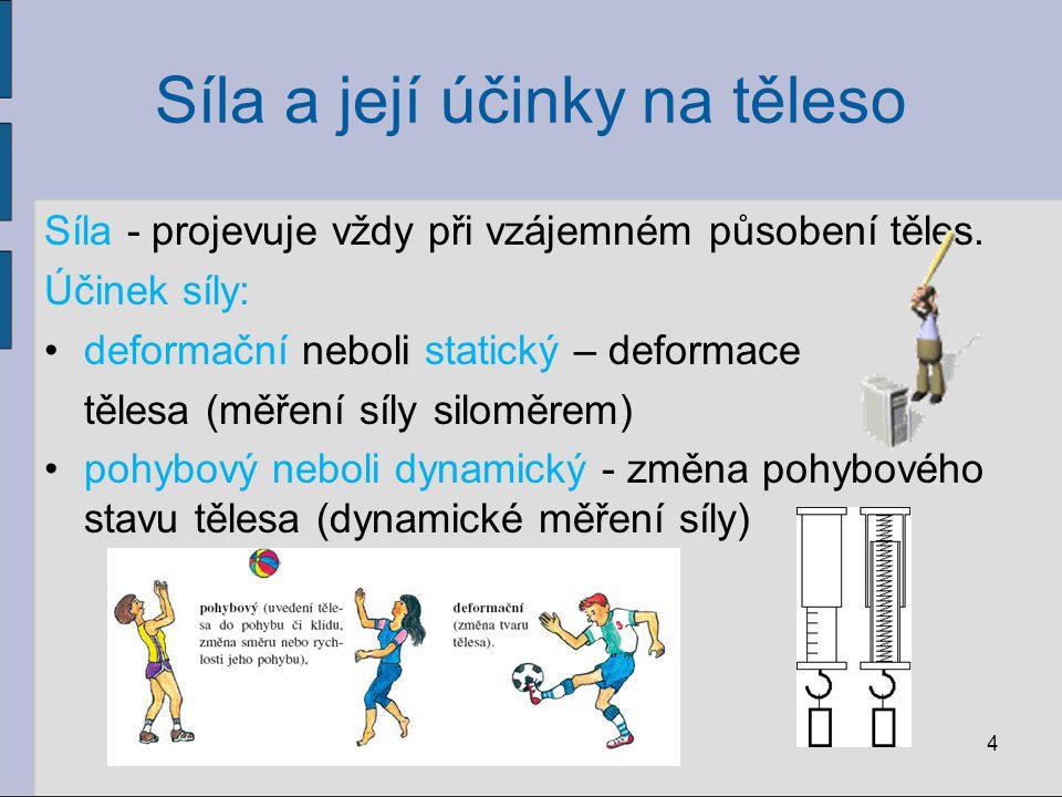 Síla a její účinky na těleso Síla - projevuje vždy při vzájemném působení těles. Účinek síly: deformační neboli statický – deformace tělesa (měření sí