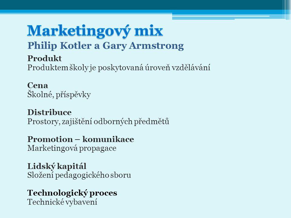 Philip Kotler a Gary Armstrong Produkt Produktem školy je poskytovaná úroveň vzdělávání Cena Školné, příspěvky Distribuce Prostory, zajištění odbornýc