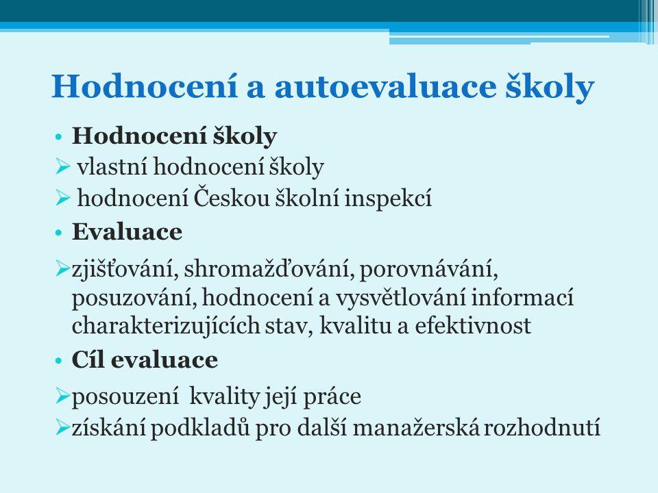 Hodnocení školy  vlastní hodnocení školy  hodnocení Českou školní inspekcí Evaluace  zjišťování, shromažďování, porovnávání, posuzování, hodnocení