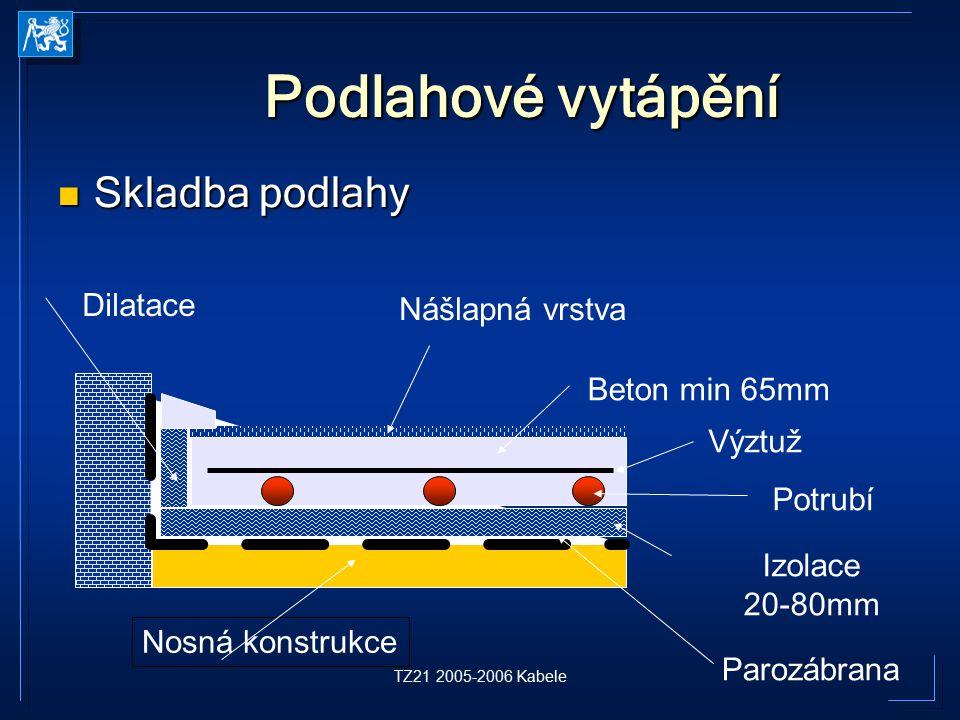 TZ21 2005-2006 Kabele Skladba podlahy Skladba podlahy Dilatace Nášlapná vrstva Beton min 65mm Izolace 20-80mm Potrubí Parozábrana Výztuž Nosná konstru