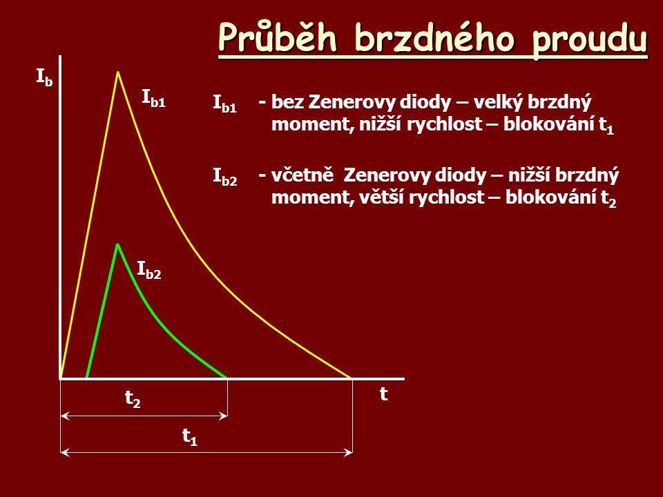 IbIb t I b2 I b1 t1t1 t2t2 Průběh brzdného proudu I b1 -bez Zenerovy diody – velký brzdný moment, nižší rychlost – blokování t 1 I b2 -včetně Zenerovy