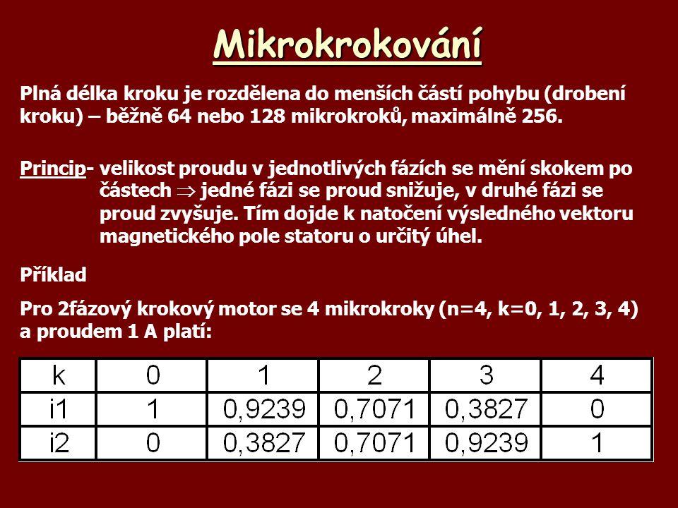 Mikrokrokování Plná délka kroku je rozdělena do menších částí pohybu (drobení kroku) – běžně 64 nebo 128 mikrokroků, maximálně 256. Princip-velikost p