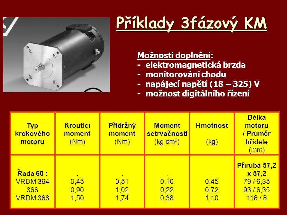 Příklady 3fázový KM Typ krokového motoru Kroutící moment (Nm) Přídržný moment (Nm) Moment setrvačnosti (kg cm 2 ) Hmotnost (kg) Délka motoru / Průměr