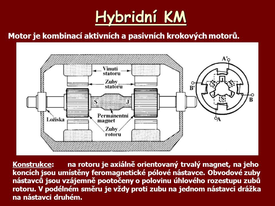 Hybridní KM Motor je kombinací aktivních a pasivních krokových motorů. Konstrukce:na rotoru je axiálně orientovaný trvalý magnet, na jeho koncích jsou