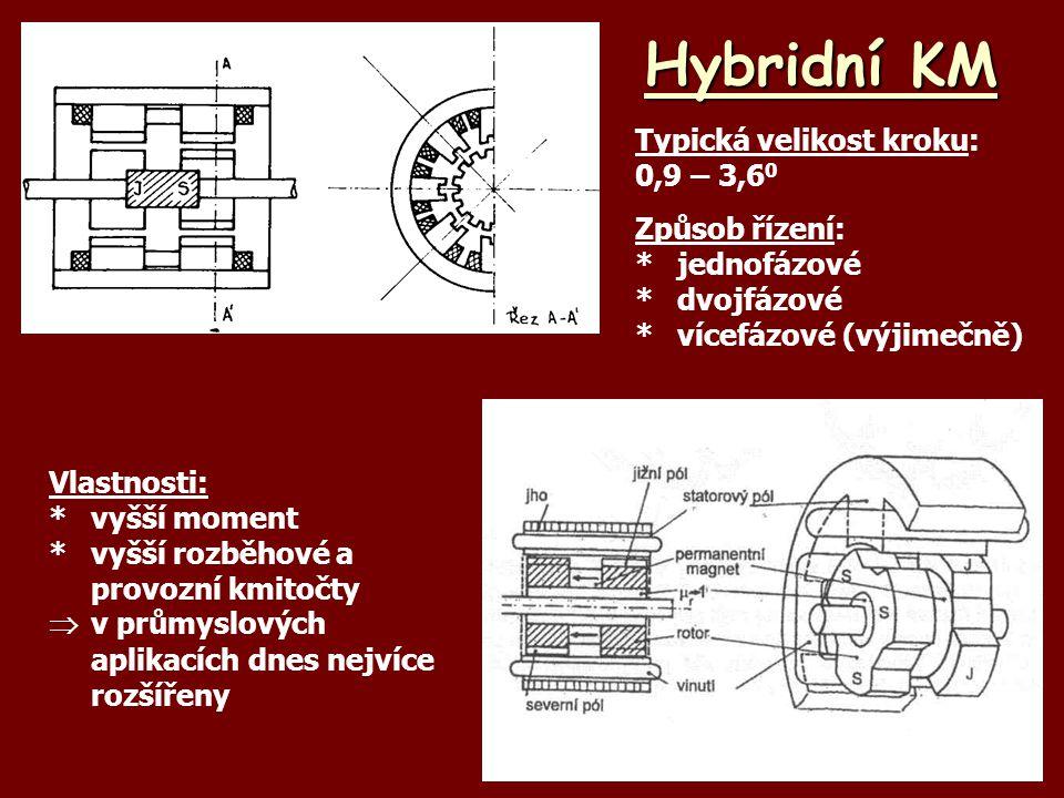 Typická velikost kroku: 0,9 – 3,6 0 Způsob řízení: *jednofázové *dvojfázové *vícefázové (výjimečně) Vlastnosti: *vyšší moment *vyšší rozběhové a provo