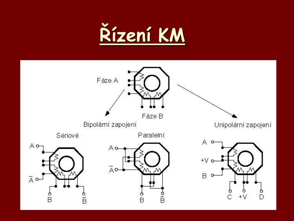Příklady 3fázový KM Typ krokového motoru Kroutící moment (Nm) Přídržný moment (Nm) Moment setrvačnosti (kg cm 2 ) Hmotnost (kg) Délka motoru / Průměr hřídele (mm) Řada 60 : VRDM 364 366 VRDM 368.