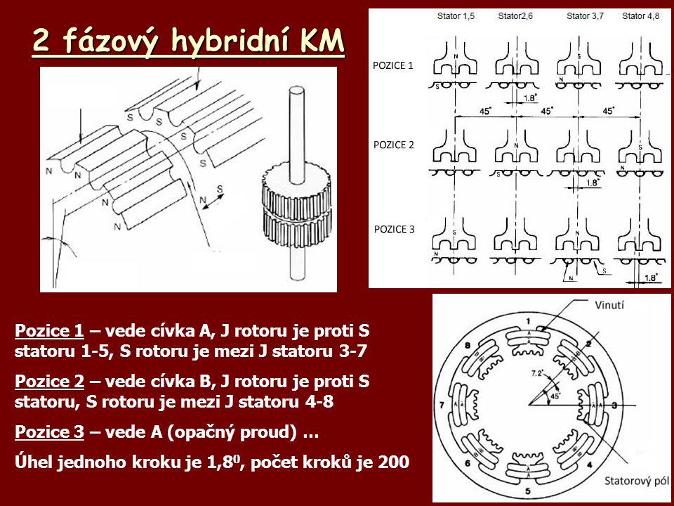 2 fázový hybridní KM Pozice 1 – vede cívka A, J rotoru je proti S statoru 1-5, S rotoru je mezi J statoru 3-7 Pozice 2 – vede cívka B, J rotoru je pro
