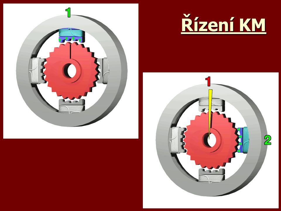 *střídání magnetických pólů statoru: 1 - 3 - 2 - 4 *podélně magnetovaný rotor čtyřtaktní řízení po jedné fázi JSJSJS 1 3 342241 napájení A 1000napájení C 0010 SJS napájení B 0100 JSJSJS napájení D 0001 JSJ Pohyb doprava - A C B D A C B D … Pohyb doleva - A D B C A D B C …