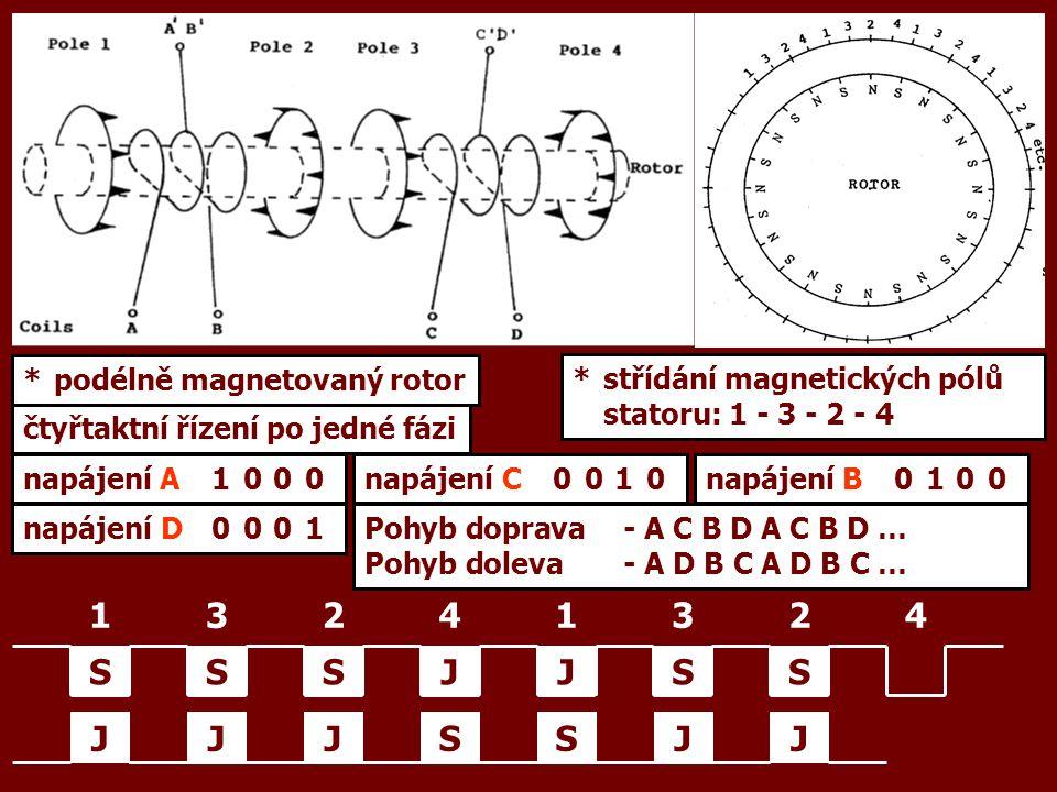 čtyřtaktní řízení po dvou fázích – napájíme vždy 2 cívky JSJ 1 3 342241 napájení AC 1010napájení BC 0110napájení BD 0101 JSJ napájení AD 1001 JSJ Pohyb doprava - AC BC BD AD AC BC … Pohyb doleva - AC AD BD BC AC AD … SJSJSJSJSJSJ