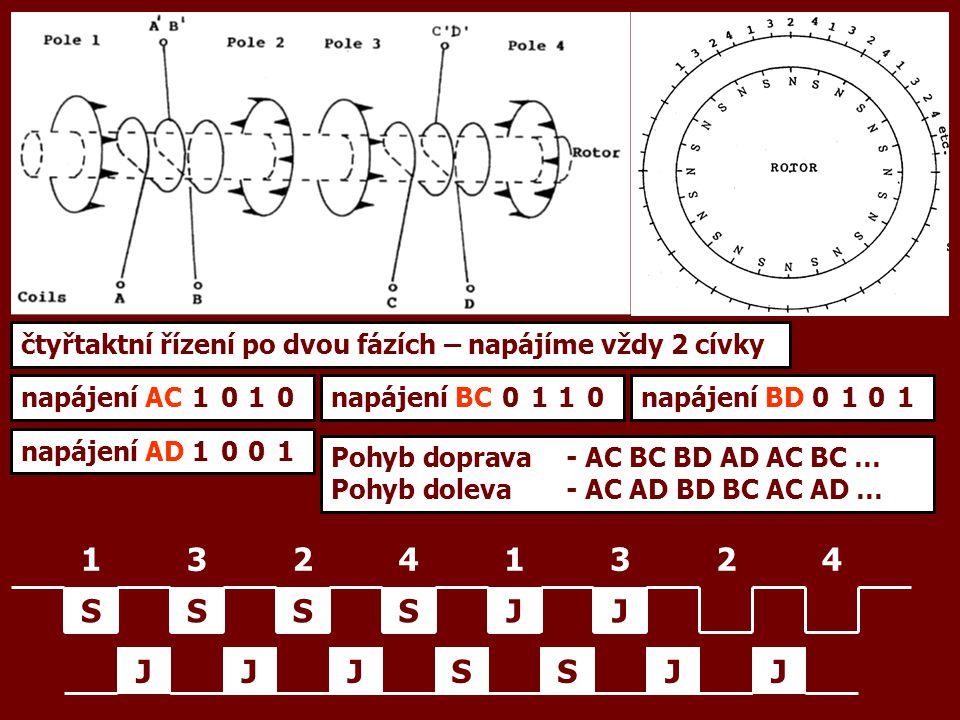 čtyřtaktní řízení po dvou fázích – napájíme vždy 2 cívky JSJ 1 3 342241 napájení AC 1010napájení BC 0110napájení BD 0101 JSJ napájení AD 1001 JSJ Pohy