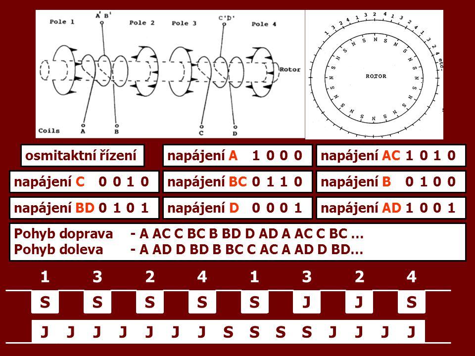 Zhodnocení řízení KM Čtyřtaktní řízení po jedné fázi -plný krok -magnetický obvod není plně využit (vždy je nabuzena pouze polovina pólů) – nižší moment -magnetické póly rotoru a statoru jsou vždy proti sobě Čtyřtaktní řízení po dvou fázích -plný krok -magnetický obvod je plně využit (jsou nabuzeny vždy všechny póly) – vysoký moment -magnetický pól rotoru je mezi dvěma magnetickými póly statoru Osmitaktní řízení -poloviční krok -jedná se o spojení dvou předcházejících způsobů řízení