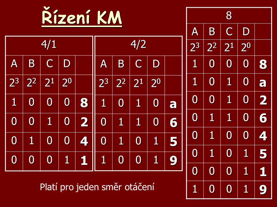 2 fázový hybridní KM Pozice 1 – vede cívka A, J rotoru je proti S statoru 1-5, S rotoru je mezi J statoru 3-7 Pozice 2 – vede cívka B, J rotoru je proti S statoru, S rotoru je mezi J statoru 4-8 Pozice 3 – vede A (opačný proud) … Úhel jednoho kroku je 1,8 0, počet kroků je 200