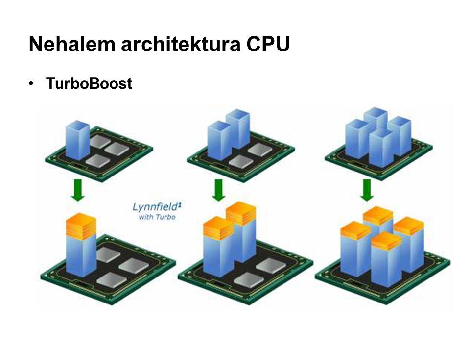 Nehalem architektura CPU TurboBoost