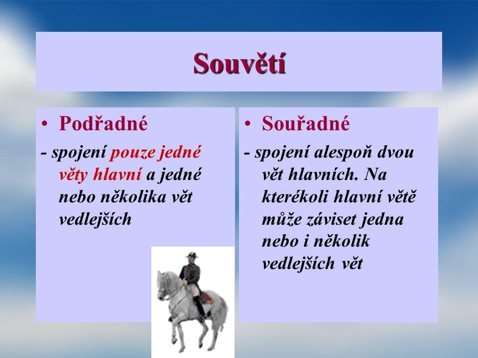 Souvětí Podřadné - spojení pouze jedné věty hlavní a jedné nebo několika vět vedlejších Souřadné - spojení alespoň dvou vět hlavních. Na kterékoli hla