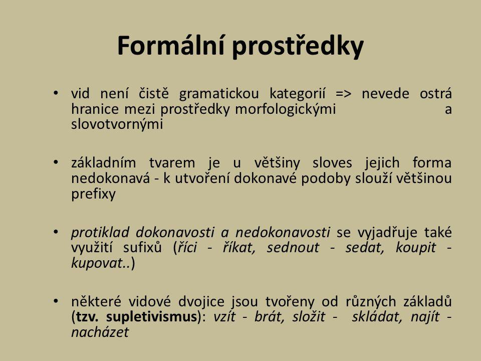 Formální prostředky vid není čistě gramatickou kategorií => nevede ostrá hranice mezi prostředky morfologickými a slovotvornými základním tvarem je u