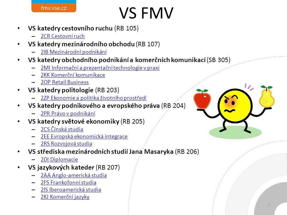 VS FMV VS katedry cestovního ruchu (RB 105) – 2CR Cestovní ruch 2CR Cestovní ruch VS katedry mezinárodního obchodu (RB 107) – 2IB Mezinárodní podnikání 2IB Mezinárodní podnikání VS katedry obchodního podnikání a komerčních komunikací (SB 305) – 2MI Informační a prezentační technologie v praxi 2MI Informační a prezentační technologie v praxi – 2KK Komerční komunikace 2KK Komerční komunikace – 2OP Retail Business 2OP Retail Business VS katedry politologie (RB 203) – 2ZP Ekonomie a politika životního prostředí 2ZP Ekonomie a politika životního prostředí VS katedry podnikového a evropského práva (RB 204) – 2PR Právo v podnikání 2PR Právo v podnikání VS katedry světové ekonomiky (RB 205) – 2CS Čínská studia 2CS Čínská studia – 2EE Evropská ekonomická integrace 2EE Evropská ekonomická integrace – 2RS Rozvojová studia 2RS Rozvojová studia VS střediska mezinárodních studií Jana Masaryka (RB 206) – 2DI Diplomacie 2DI Diplomacie VS jazykových kateder (RB 207) – 2AA Anglo-americká studia 2AA Anglo-americká studia – 2FS Frankofonní studia 2FS Frankofonní studia – 2IS Iberoamerická studia 2IS Iberoamerická studia – 2KJ Komerční jazyky 2KJ Komerční jazyky 7