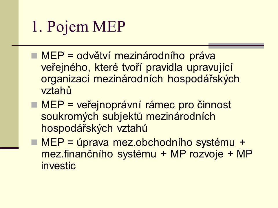 2.Teorie MEP Tradiční teorie MEP výše uvedená df.
