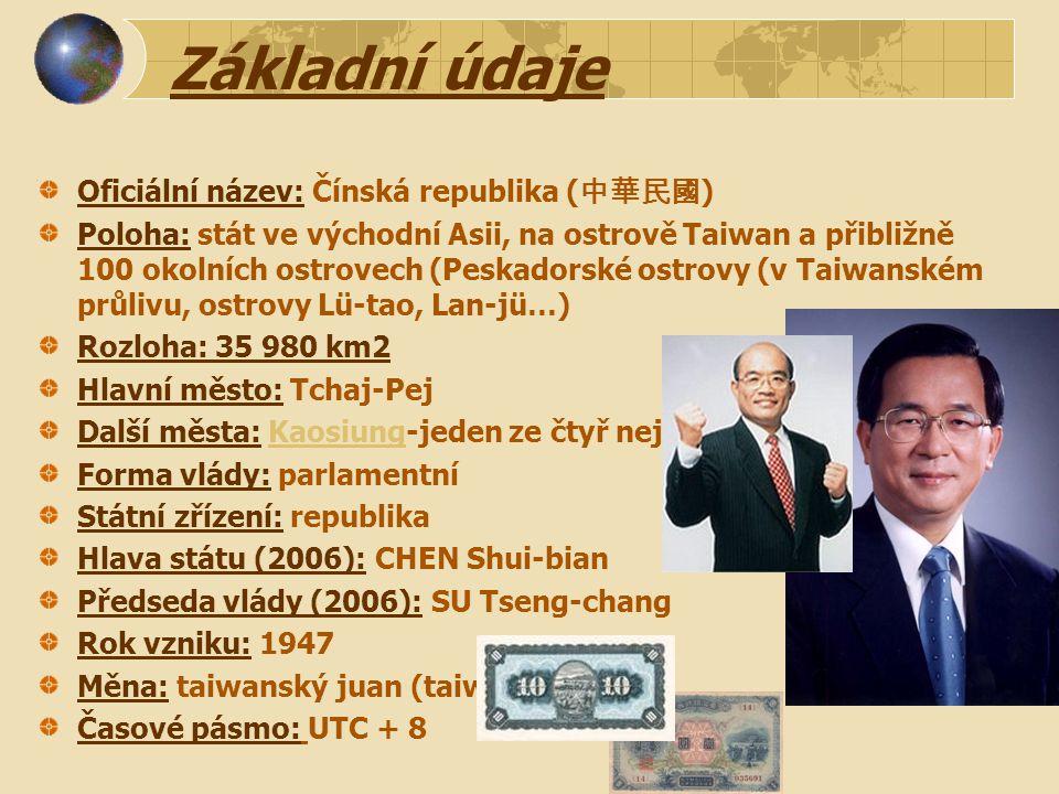 Základní údaje Oficiální název: Čínská republika ( 中華民國 ) Poloha: stát ve východní Asii, na ostrově Taiwan a přibližně 100 okolních ostrovech (Peskadorské ostrovy (v Taiwanském průlivu, ostrovy Lü-tao, Lan-jü…) Rozloha: 35 980 km2 Hlavní město: Tchaj-Pej Další města: Kaosiung-jeden ze čtyř největších přístavů světaKaosiung Forma vlády: parlamentní Státní zřízení: republika Hlava státu (2006): CHEN Shui-bian Předseda vlády (2006): SU Tseng-chang Rok vzniku: 1947 Měna: taiwanský juan (taiwanský dolar) Časové pásmo: UTC + 8
