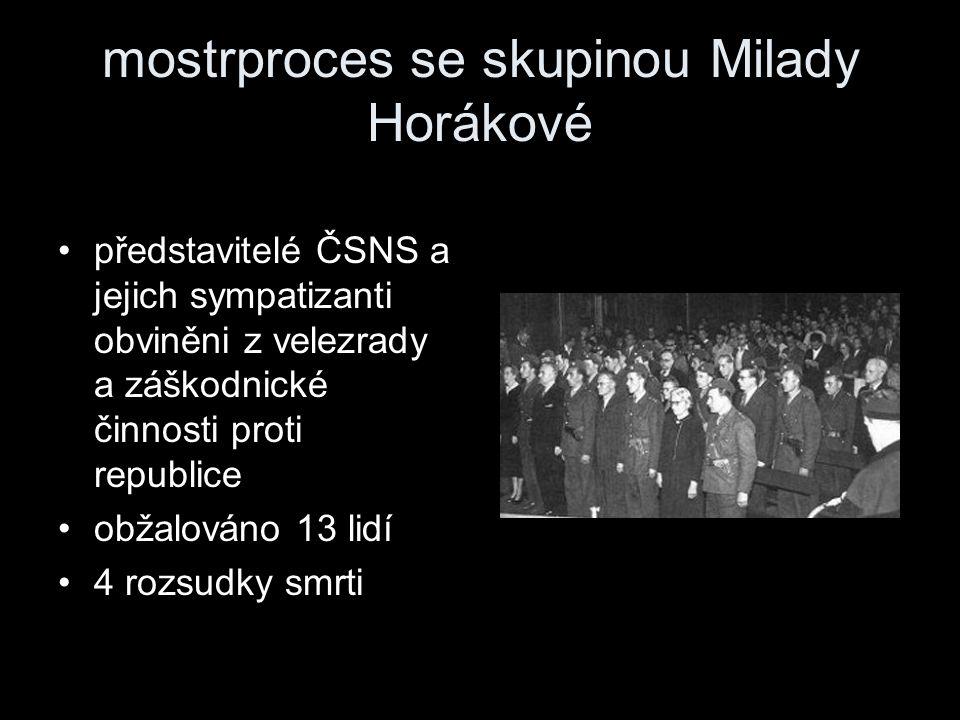 mostrproces se skupinou Milady Horákové představitelé ČSNS a jejich sympatizanti obviněni z velezrady a záškodnické činnosti proti republice obžalován