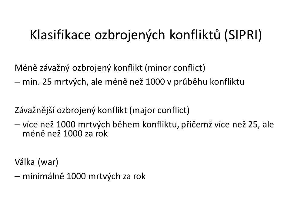Klasifikace ozbrojených konfliktů (SIPRI) Méně závažný ozbrojený konflikt (minor conflict) – min.