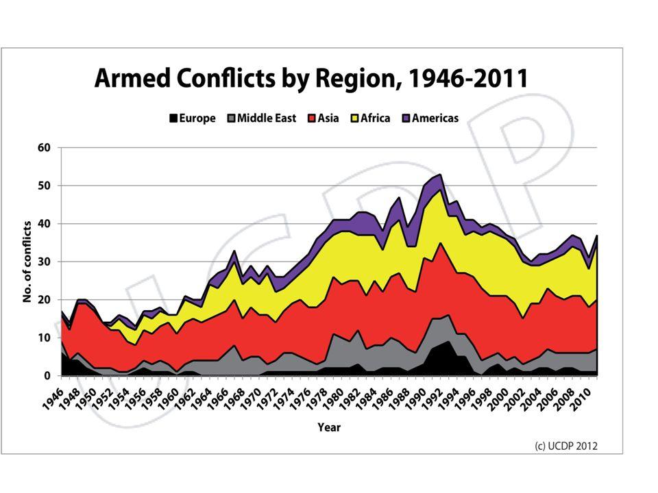Problematika použití síly v konfliktu Kriegsraison vs.