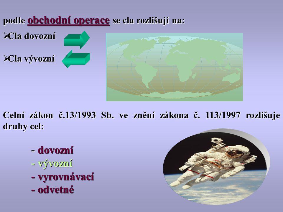 podle obchodní operace se cla rozlišují na:  Cla dovozní  Cla vývozní Celní zákon č.13/1993 Sb.