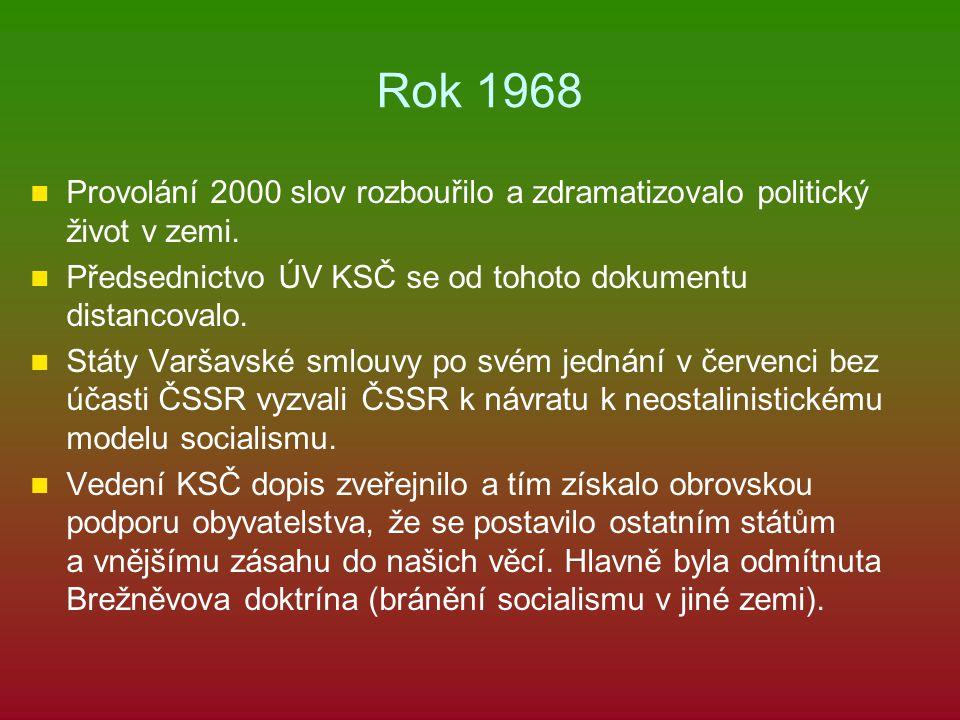Rok 1968 Provolání 2000 slov rozbouřilo a zdramatizovalo politický život v zemi. Předsednictvo ÚV KSČ se od tohoto dokumentu distancovalo. Státy Varša