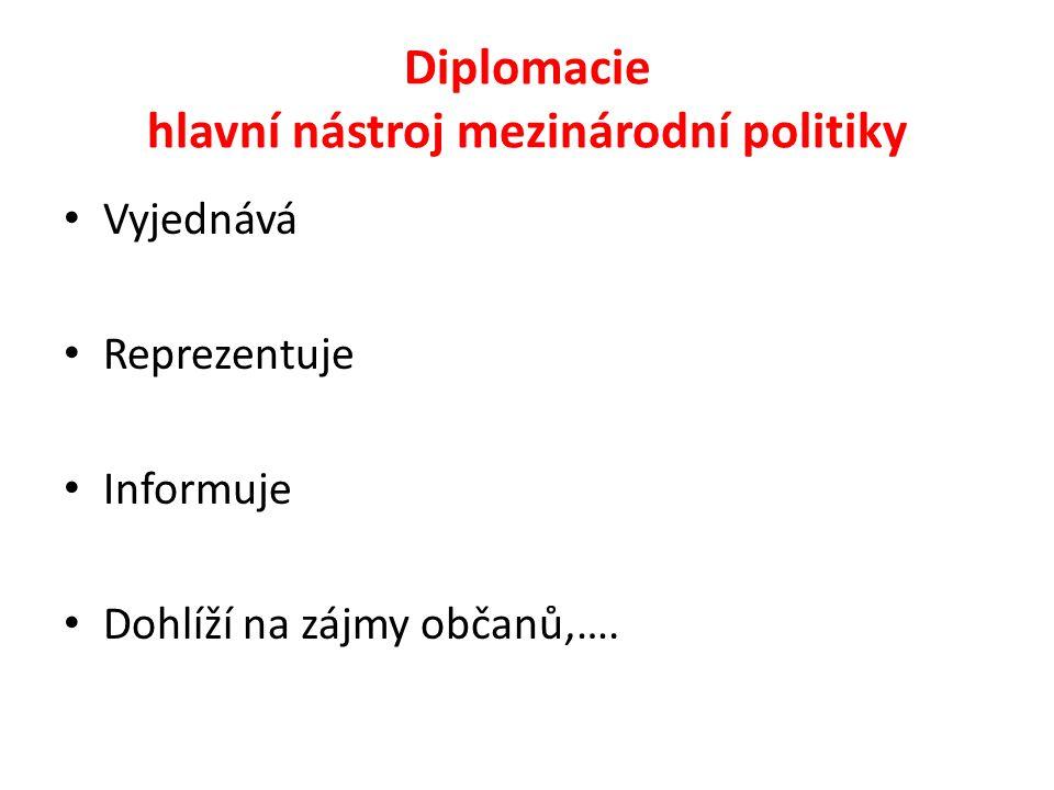 Diplomacie hlavní nástroj mezinárodní politiky Vyjednává Reprezentuje Informuje Dohlíží na zájmy občanů,….