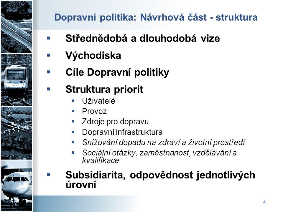4 Dopravní politika: Návrhová část - struktura  Střednědobá a dlouhodobá vize  Východiska  Cíle Dopravní politiky  Struktura priorit  Uživatelé 