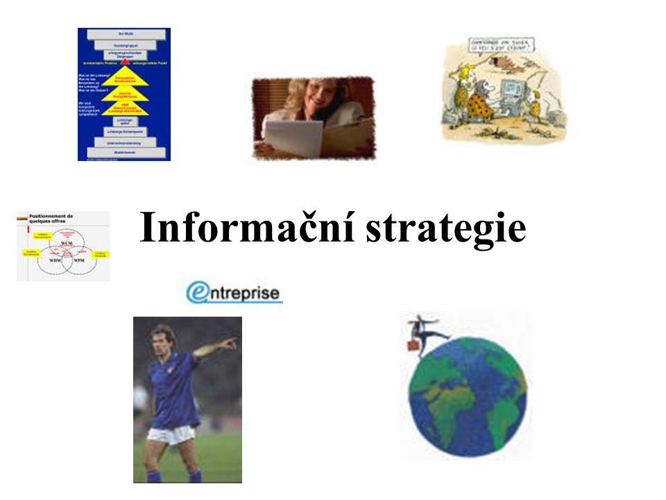 Aspekty informační strategie porozumění mezi informatiky a manažery a odborníky dohoda všech klíčových pracovníků