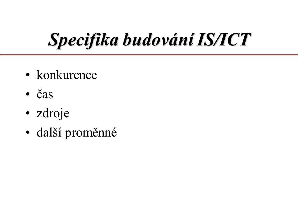 Specifika budování IS/ICT konkurence čas zdroje další proměnné